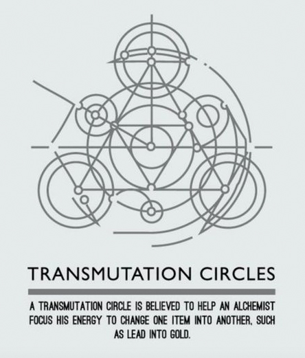 transmutationcircles.jpg